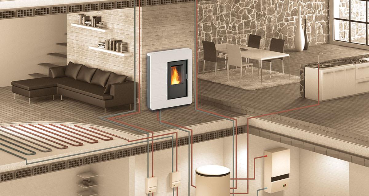 Termostufa a pellet impianto di riscaldamento su due for Piani di ascensori costruiti in casa