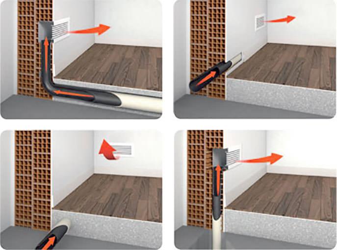 stufe a pellet polveri sottili in casa come riscaldare la casa con stufe a pellet ventilate