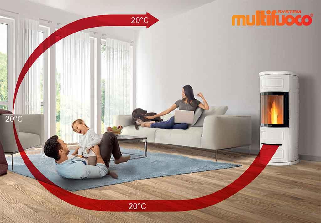 Multifuoco Piazzetta, la Stufa ventilata per una temperatura omogenea