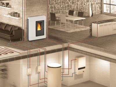 La termostufa a pellet: come riscaldare casa sfruttando l'impianto esistente