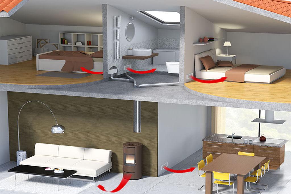 Caminetti moderni e stufe rivoluziona il comfort con le - Riscaldare casa in modo economico ...