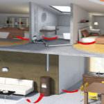 Tecnologie per stufe e caminetti per migliorare il controllo del riscaldamento in casa