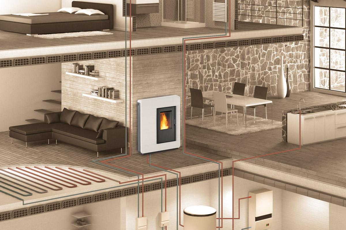 stufa pellet idro, termostufa per riscaldamento domestico